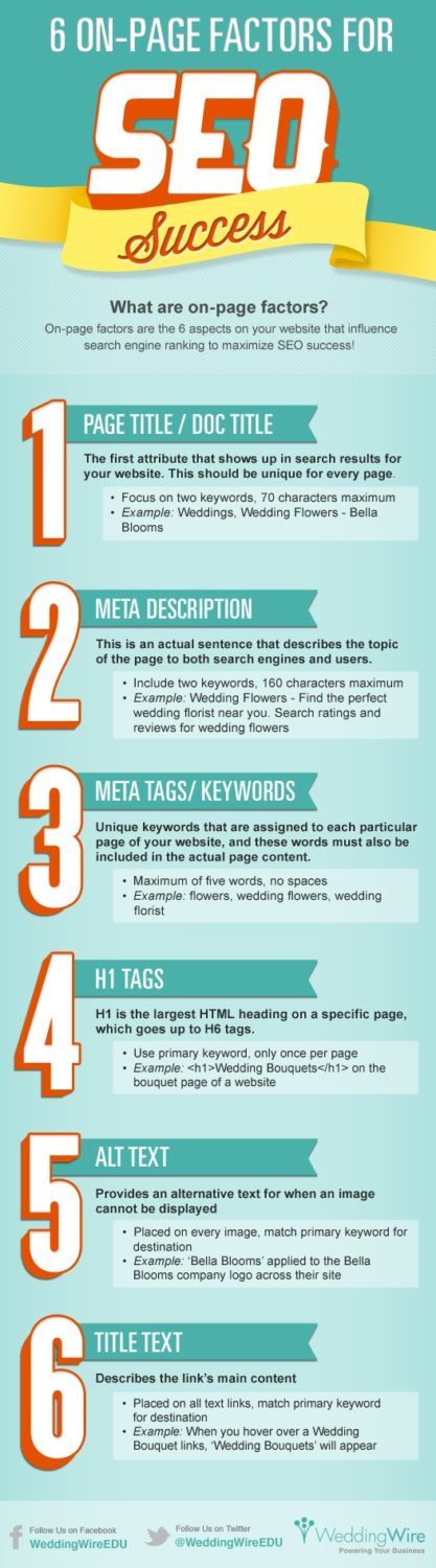 8-on-page-seo-factors